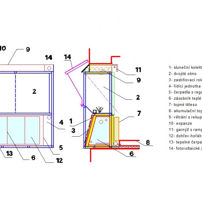 Multifunkční topné okno